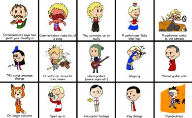 thumbnail of Eurovision Game