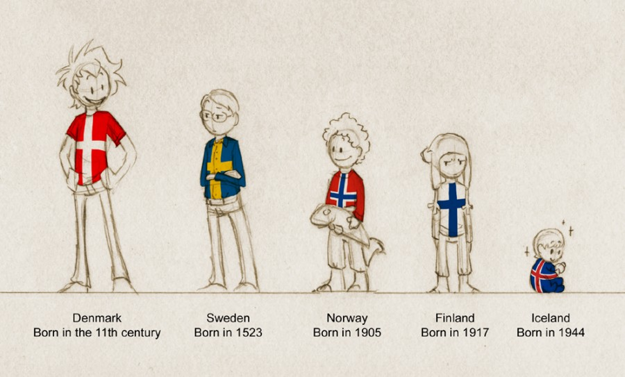How old? - Scandinavia and the World
