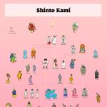Shinto Kami