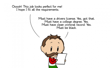 thumbnail of Bend the truth on your job application