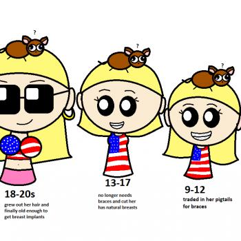 Sis America age chart headcanon