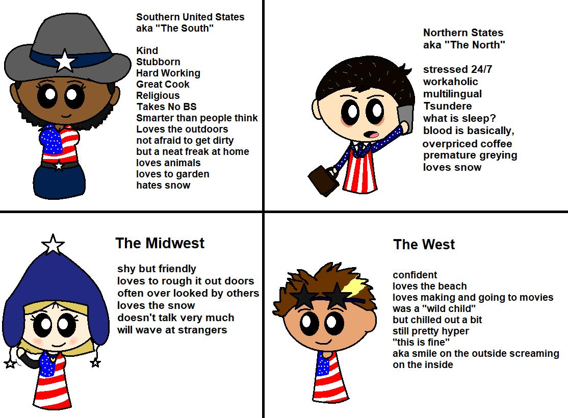 US regions  satwcomic.com