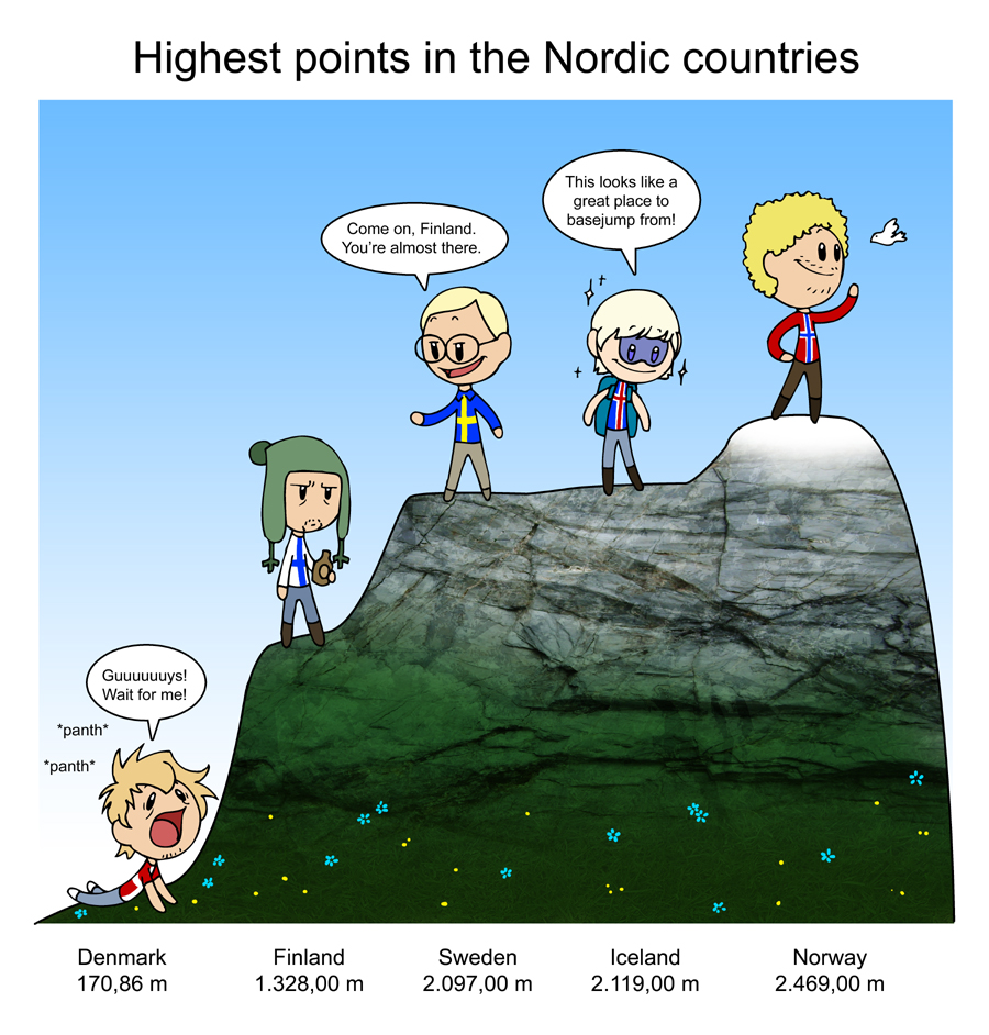 Highest Points satwcomic.com