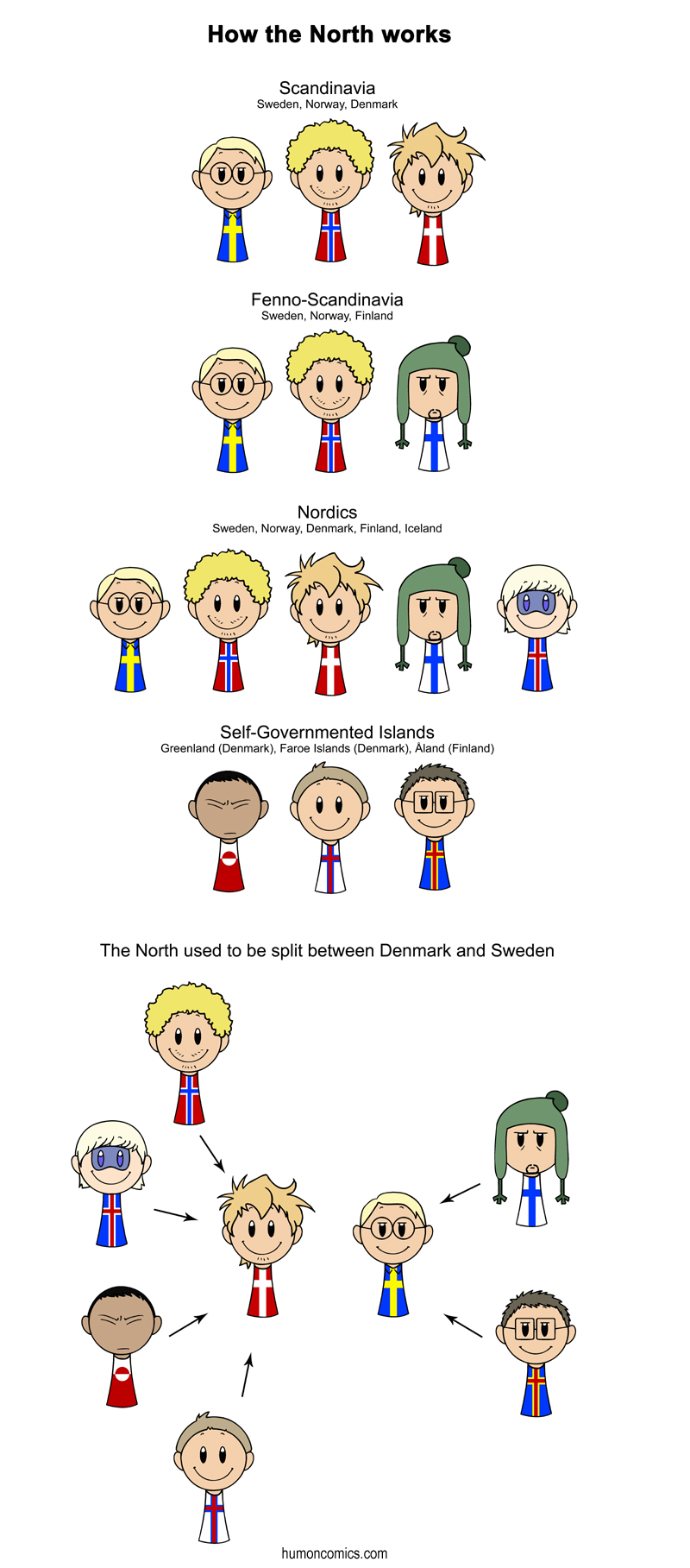 How the North works satwcomic.com