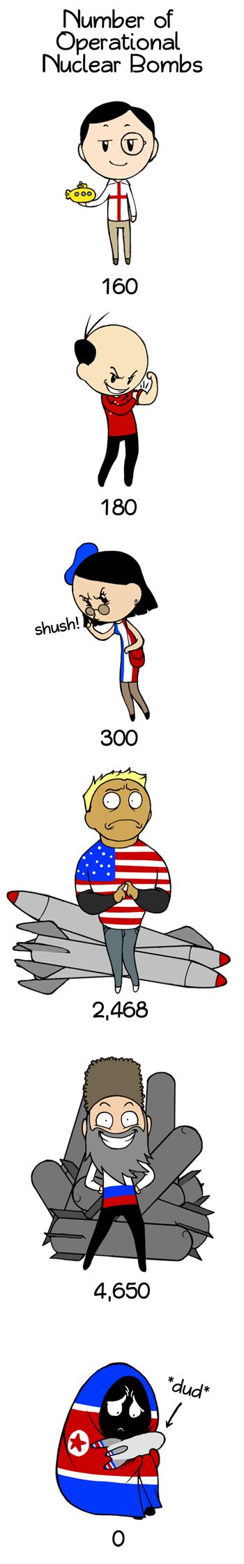 Nuclear Bombs satwcomic.com