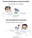 Saddest Party